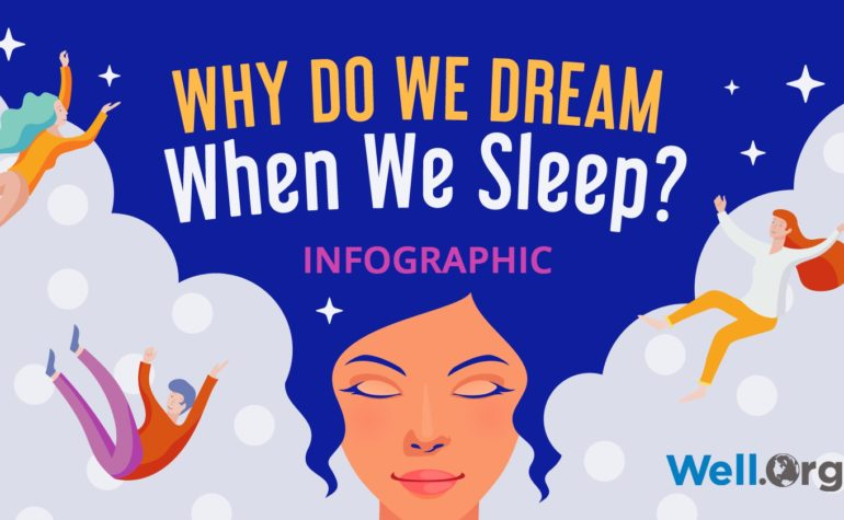 feature | Why Do We Dream When We Sleep? [INFOGRAPHIC] | Well Org