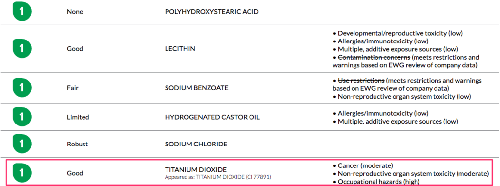 screenshot of Beautycounter foundation product ingredients list in EWG Skin Deep Database